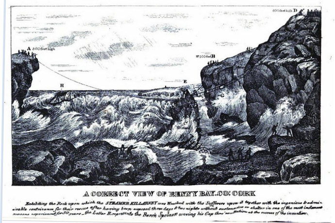 A Correct View of Renny Bay, 1838
