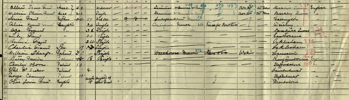 Grant household in the 1911 census.